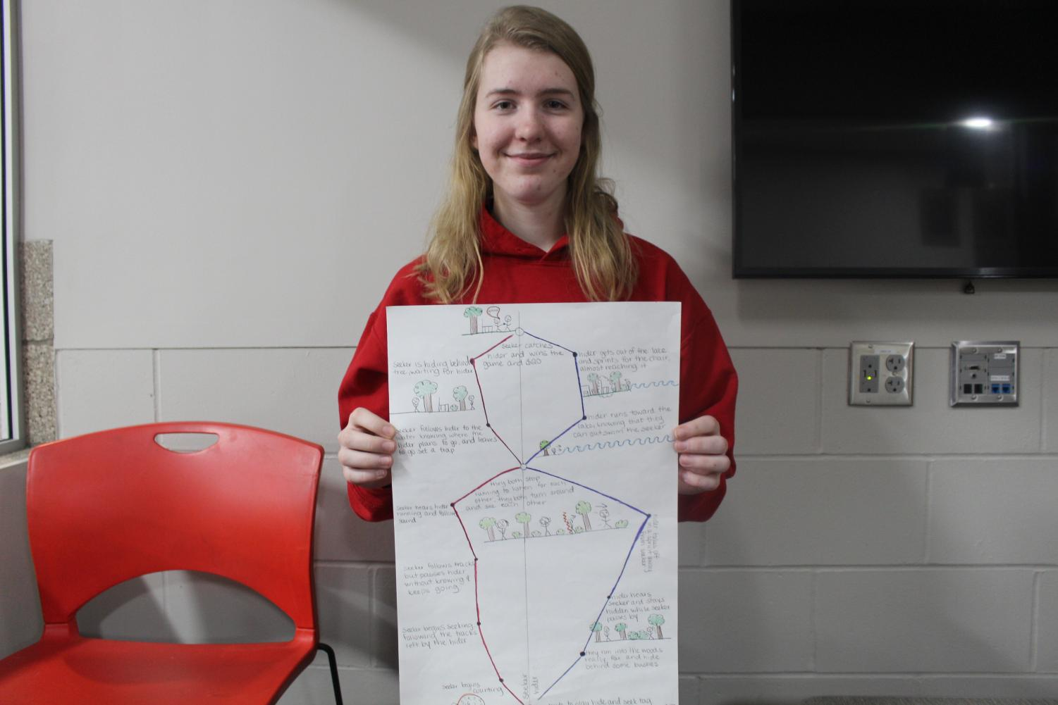 Freshman Brooke Hendry, a student in Language Arts 9 holds her storyboard project in breakout room 3115. The storyboard helps benefit her with being able to recognize plots in stories in Writing Workshop.